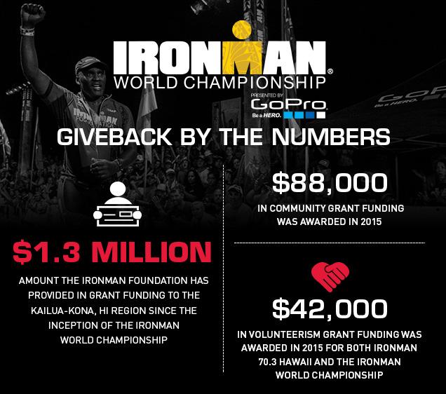IRON_info_web_worldchampionship